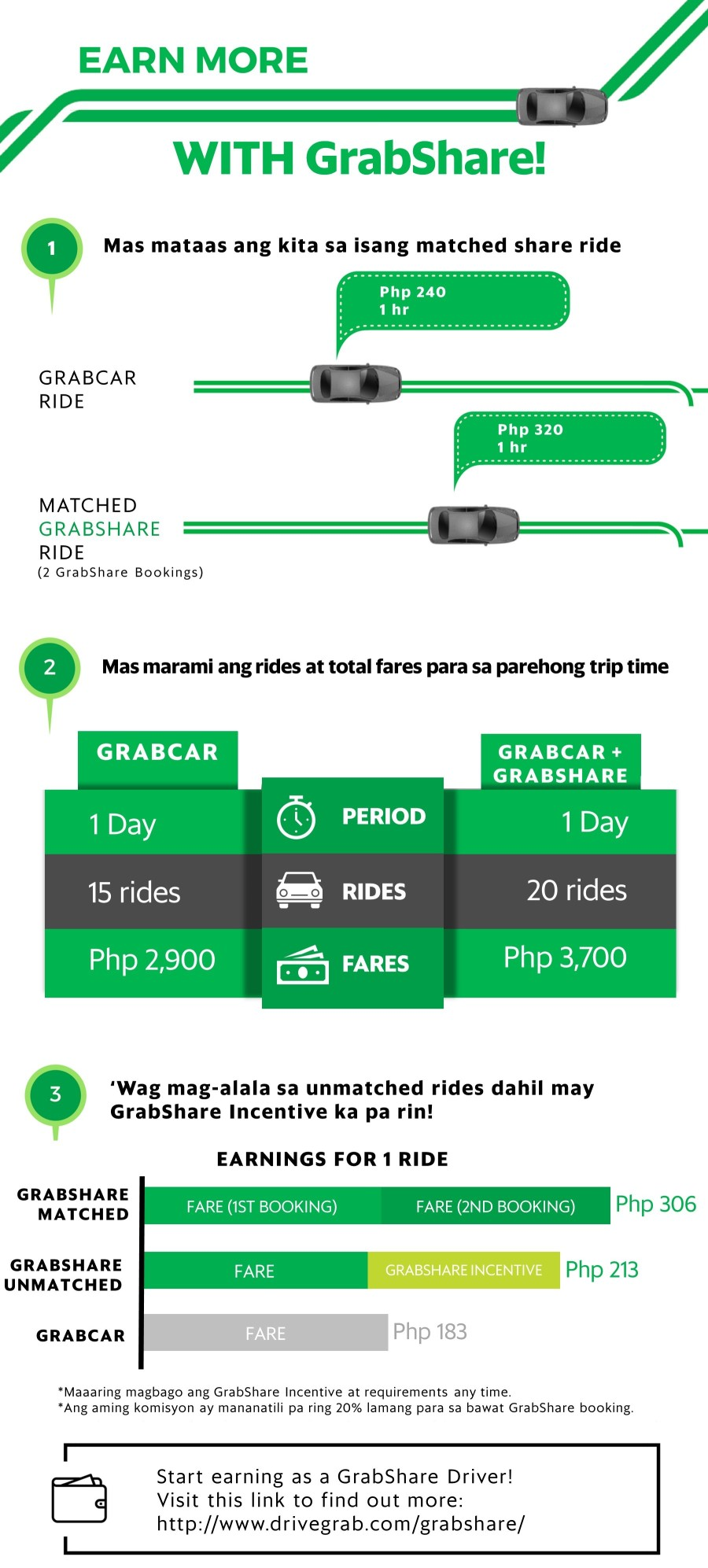GrabShare Revamp - May