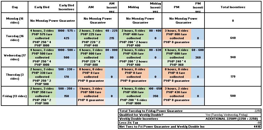 PG Matrix