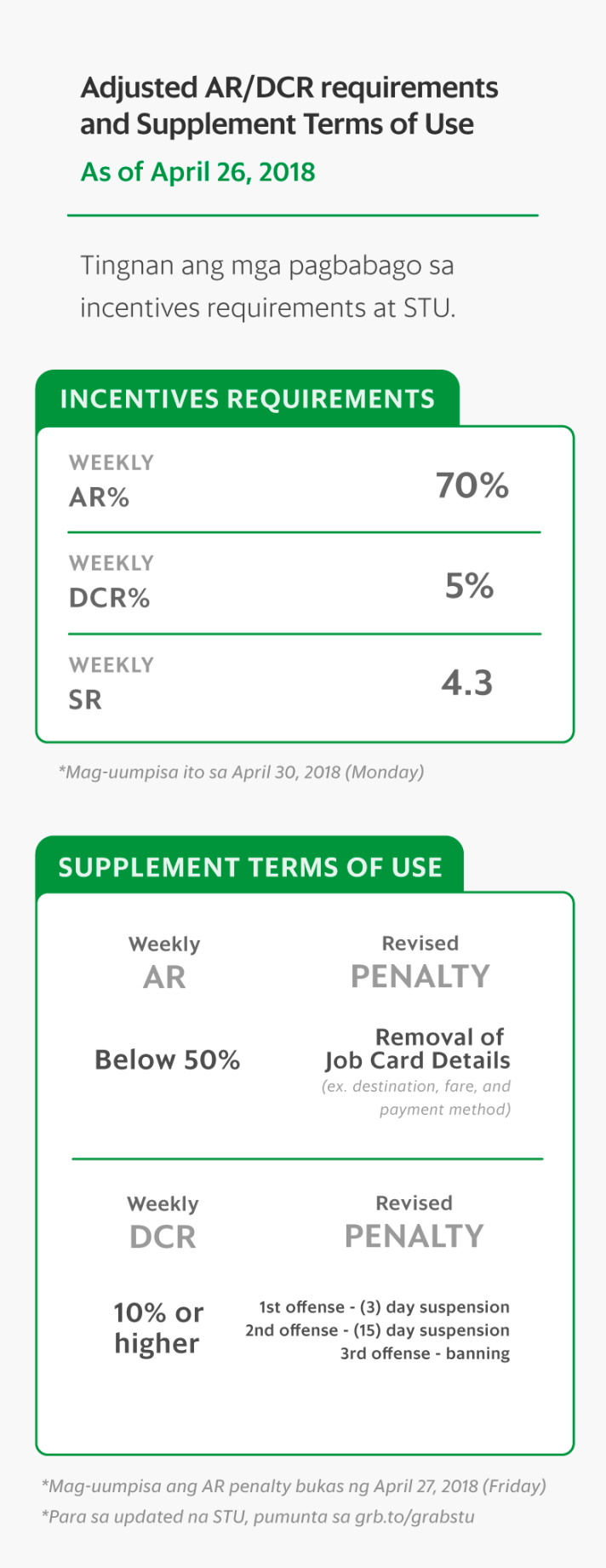 Revised AR DCR and STU - Apr 26