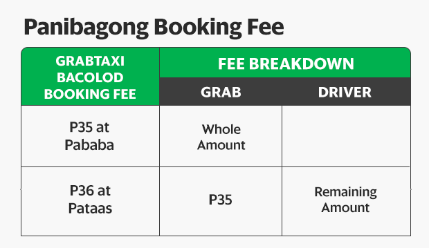 bacolod new booking fee.png